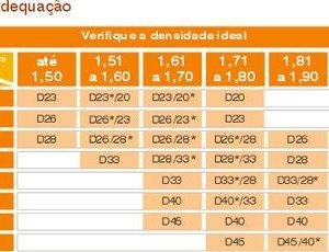 COLCHÃO CASAL PERSONA 1,58