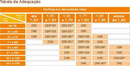 COLCHÃO GAZIN D 45 88 X 22